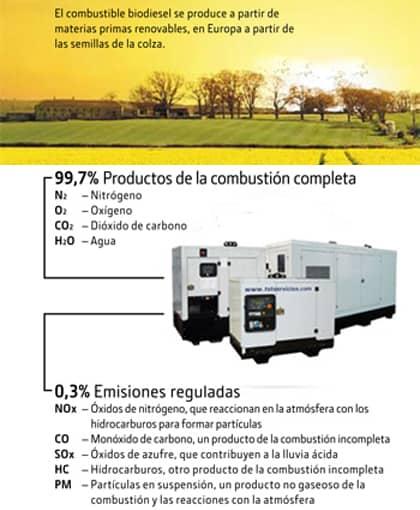 emisiones-grupos-electrogenos
