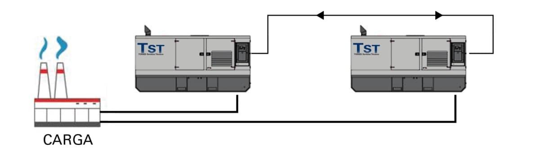 Instalación en isla paralelo sincronizados grupos electrógeno