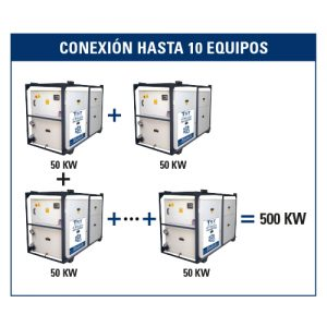 Master-slave parallel system. Connection of up to 10 devices
