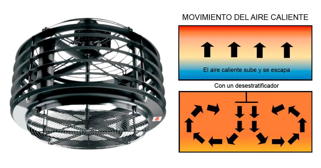 ¿Qué es un desestratificador de aire y para qué sirve?